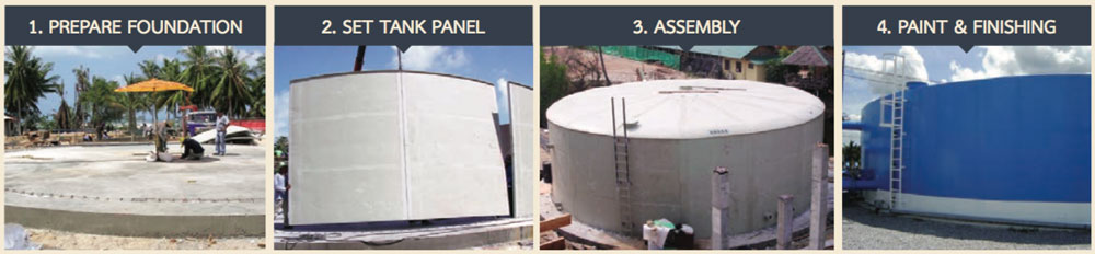 fast Installation Water Treatment Plant