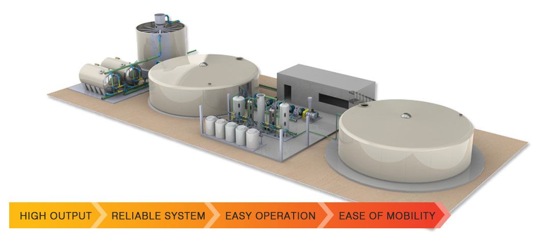 GRE water treatment plant